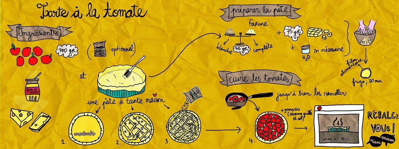 tarte_tomate_L